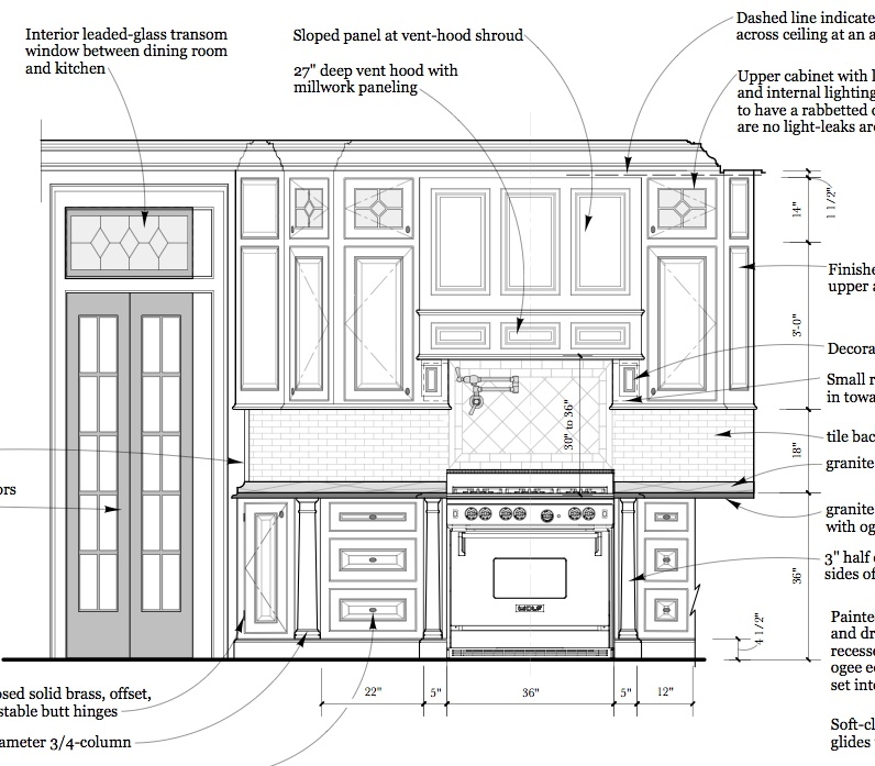 Blog archive interior elevations and millwork for Interior elevation designs